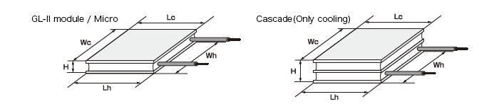 Quickcool qc31-1.4-8.5m elemento di peltier hightech 3.8 v 8.5 a 17.3 w x b